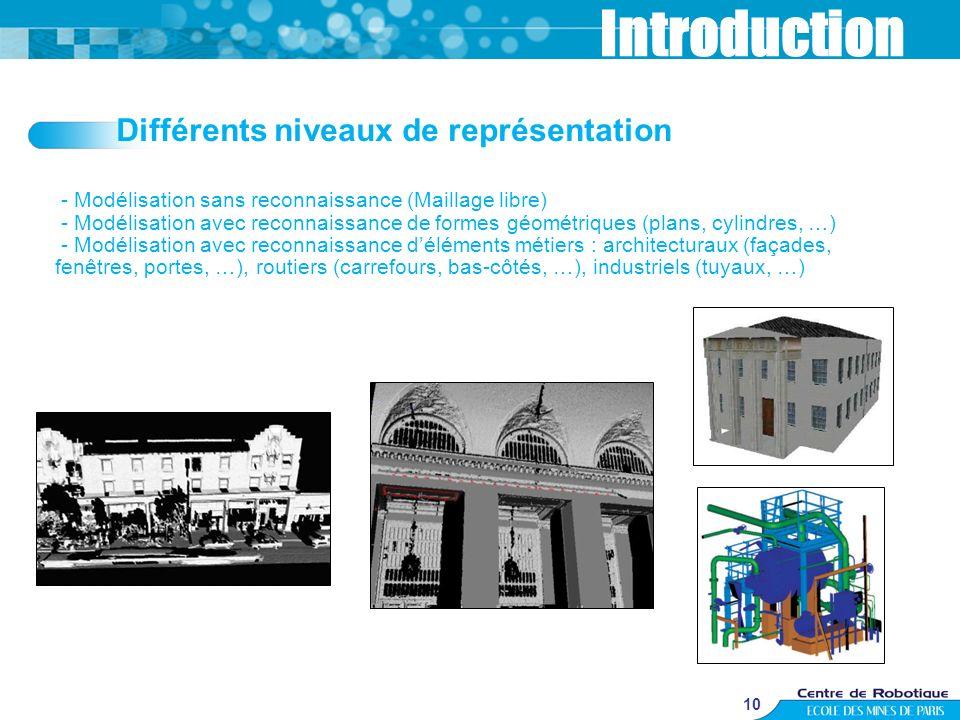 10 Différents niveaux de représentation Introduction - Modélisation sans reconnaissance (Maillage libre) - Modélisation avec reconnaissance de formes