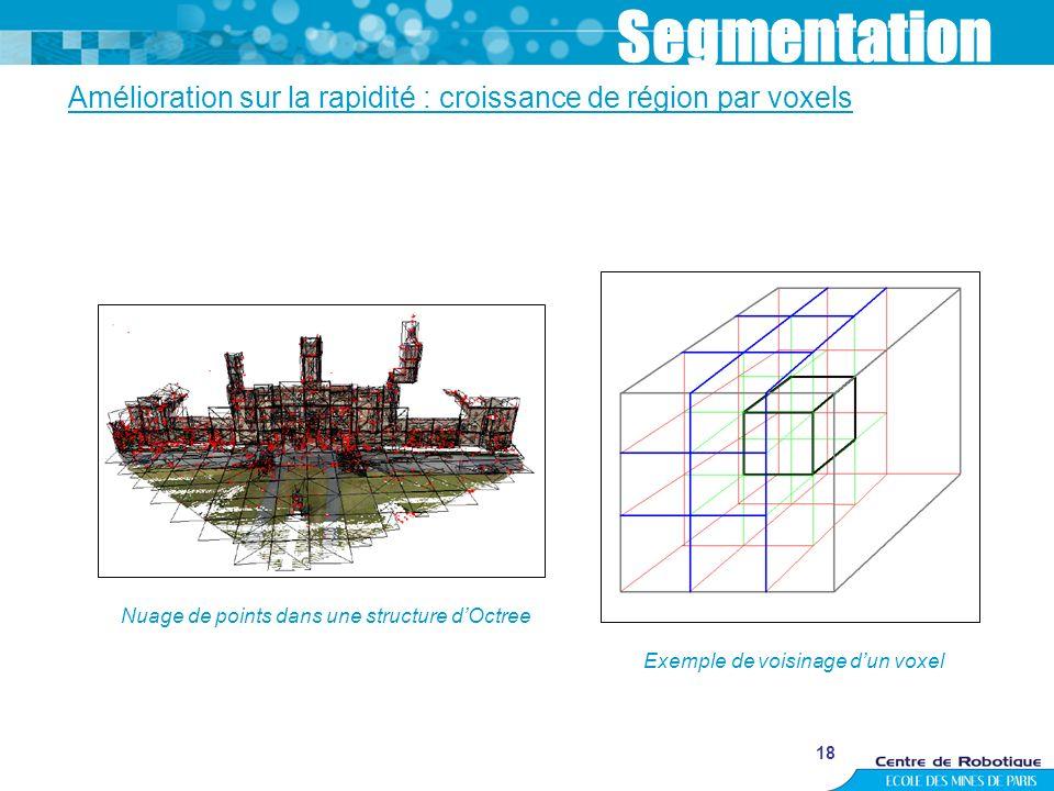 18 Segmentation Amélioration sur la rapidité : croissance de région par voxels Exemple de voisinage dun voxel Nuage de points dans une structure dOctr