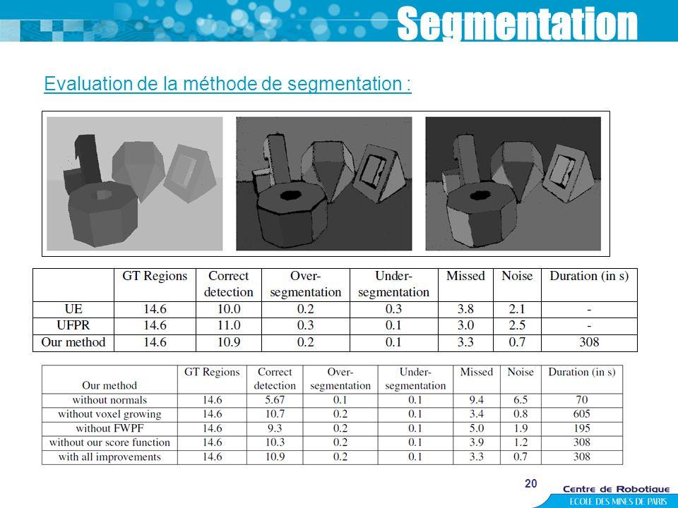 20 Segmentation Evaluation de la méthode de segmentation :