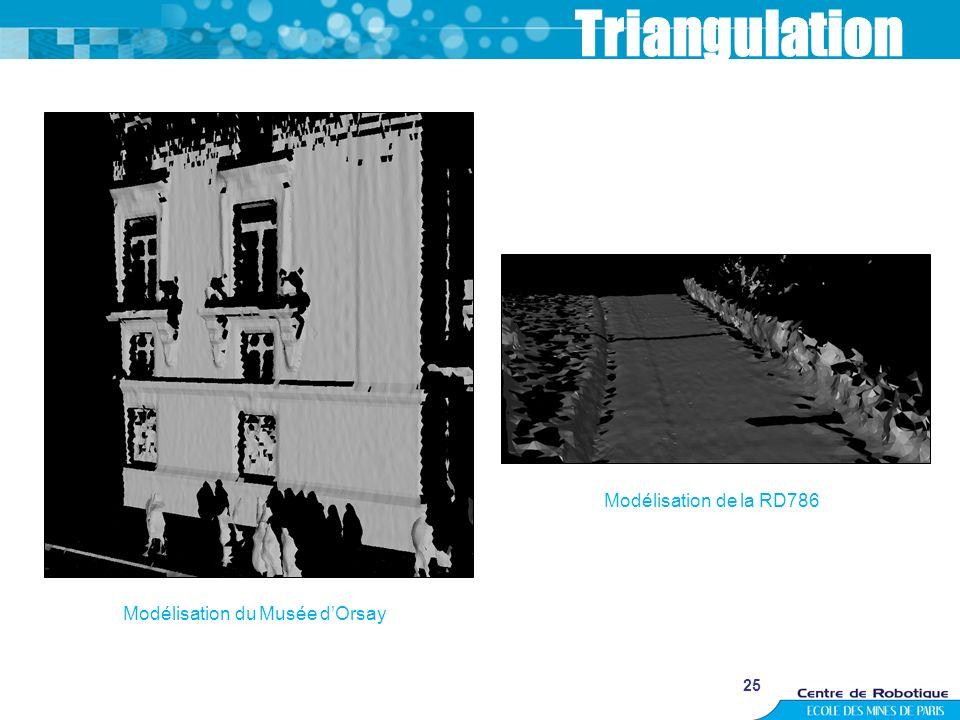 25 Triangulation Modélisation du Musée dOrsay Modélisation de la RD786