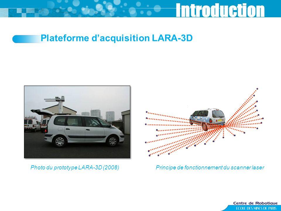 Plateforme dacquisition LARA-3D Introduction Photo du prototype LARA-3D (2008)Principe de fonctionnement du scanner laser