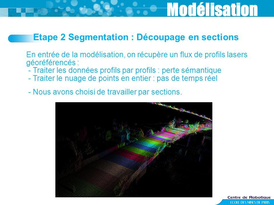 Etape 2 Segmentation : Découpage en sections Modélisation En entrée de la modélisation, on récupère un flux de profils lasers géoréférencés : - Traite