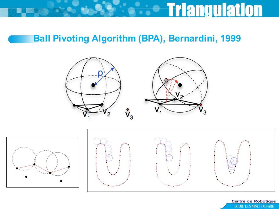 Triangulation Ball Pivoting Algorithm (BPA), Bernardini, 1999