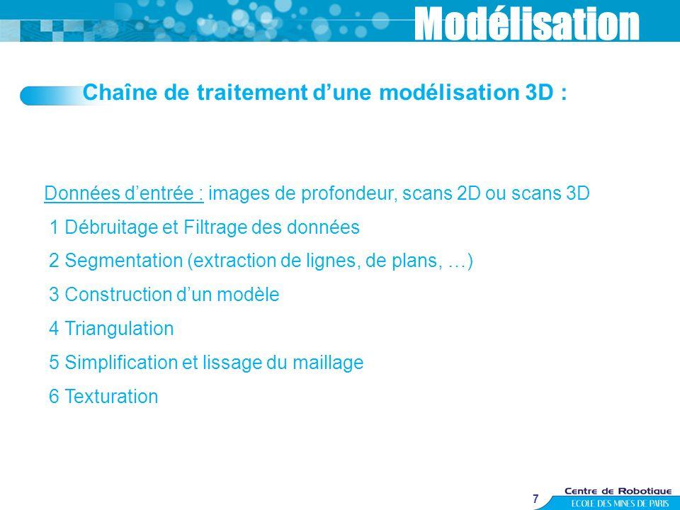 7 Chaîne de traitement dune modélisation 3D : Modélisation Données dentrée : images de profondeur, scans 2D ou scans 3D 1 Débruitage et Filtrage des d