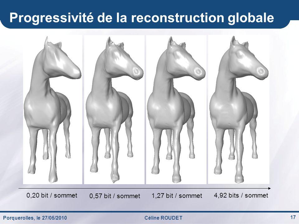 Porquerolles, le 27/05/2010Céline ROUDET 17 Progressivité de la reconstruction globale 0,20 bit / sommet 0,57 bit / sommet 1,27 bit / sommet 4,92 bits