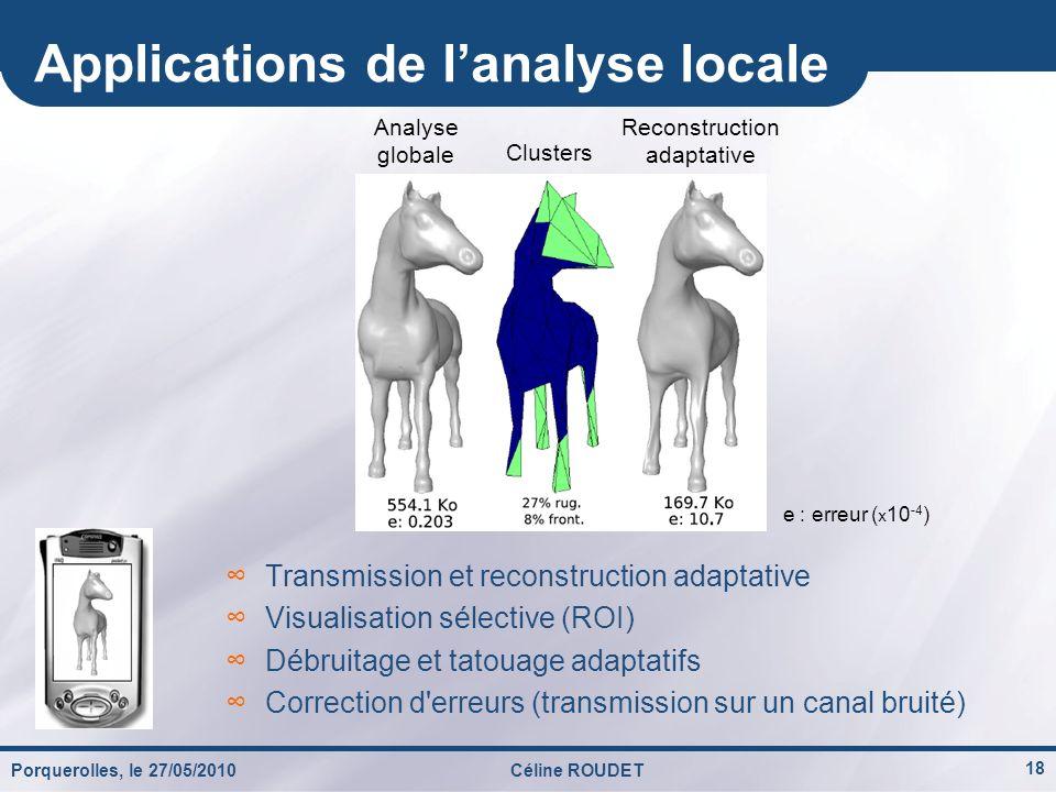 Porquerolles, le 27/05/2010Céline ROUDET 18 Applications de lanalyse locale Transmission et reconstruction adaptative Visualisation sélective (ROI) Dé