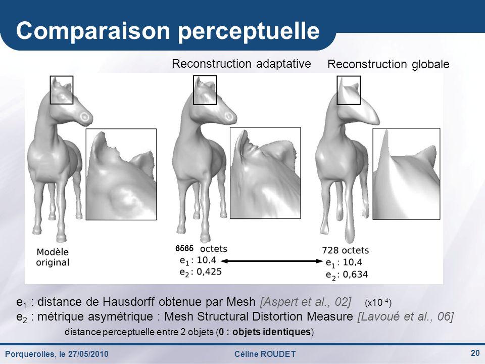 Comparaison perceptuelle e 1 : distance de Hausdorff obtenue par Mesh [Aspert et al., 02] ( x 10 -4 ) e 2 : métrique asymétrique : Mesh Structural Dis