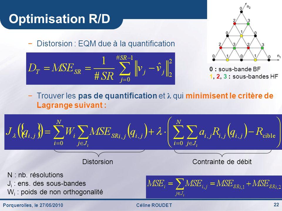 Porquerolles, le 27/05/2010Céline ROUDET 22 Optimisation R/D Distorsion : EQM due à la quantification Trouver les pas de quantification et λ qui minim