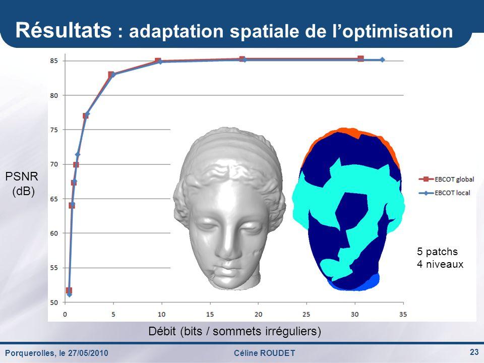 Porquerolles, le 27/05/2010Céline ROUDET 23 Résultats : adaptation spatiale de loptimisation PSNR (dB) Débit (bits / sommets irréguliers) 5 patchs 4 n