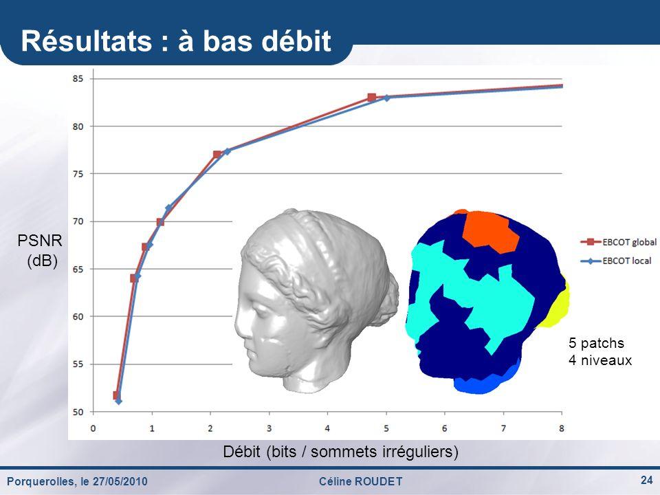 Porquerolles, le 27/05/2010Céline ROUDET 24 Résultats : à bas débit PSNR (dB) Débit (bits / sommets irréguliers) 5 patchs 4 niveaux