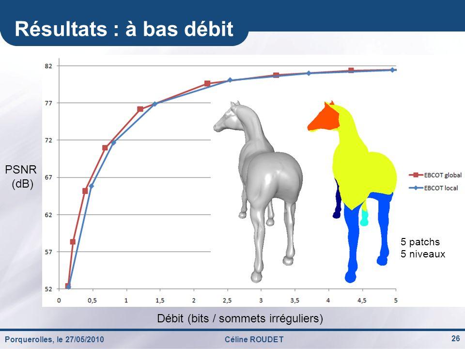 Porquerolles, le 27/05/2010Céline ROUDET 26 Résultats : à bas débit PSNR (dB) Débit (bits / sommets irréguliers) 5 patchs 5 niveaux