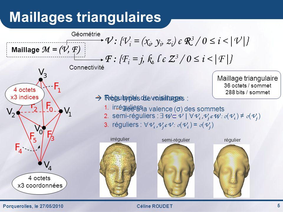 Porquerolles, le 27/05/2010Céline ROUDET 5 Maillages triangulaires 4 octets x3 coordonnées 4 octets x3 indices Régularité du voisinage liée à la valen