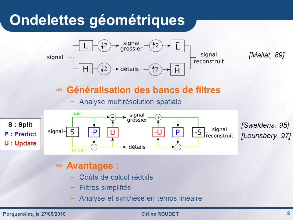 Porquerolles, le 27/05/2010Céline ROUDET 8 Ondelettes géométriques [Mallat, 89] [Sweldens, 95] [Lounsbery, 97] S : Split P : Predict U : Update Généra