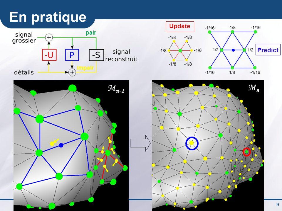 Comparaison perceptuelle e 1 : distance de Hausdorff obtenue par Mesh [Aspert et al., 02] ( x 10 -4 ) e 2 : métrique asymétrique : Mesh Structural Distortion Measure [Lavoué et al., 06] distance perceptuelle entre 2 objets (0 : objets identiques) Reconstruction adaptative Reconstruction globale 6565 Porquerolles, le 27/05/2010Céline ROUDET 20