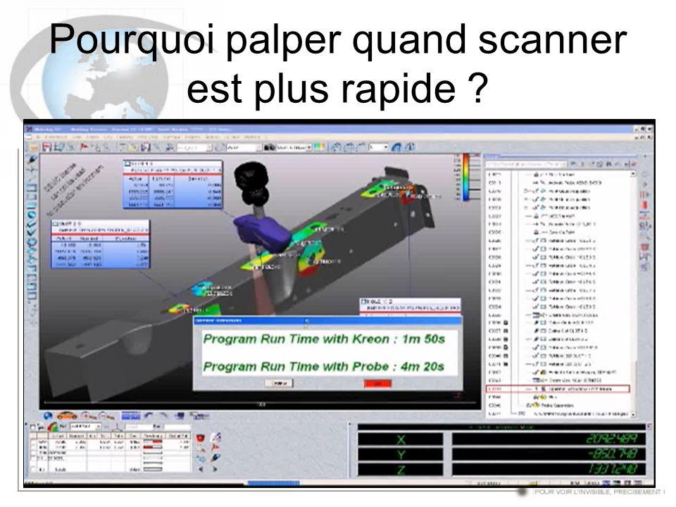 Pourquoi palper quand scanner est plus rapide ?