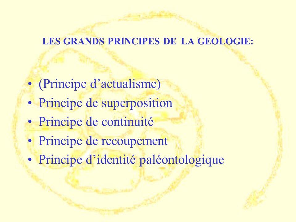 LES GRANDS PRINCIPES DE LA GEOLOGIE: (Principe dactualisme) Principe de superposition Principe de continuité Principe de recoupement Principe didentit