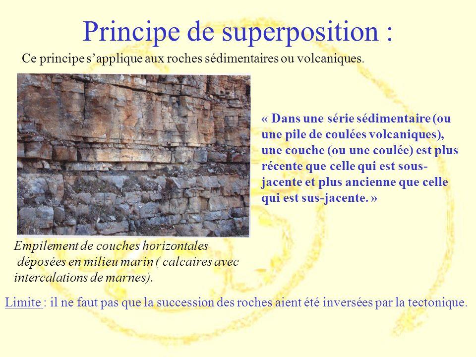 Principe de superposition : Empilement de couches horizontales déposées en milieu marin ( calcaires avec intercalations de marnes). Ce principe sappli