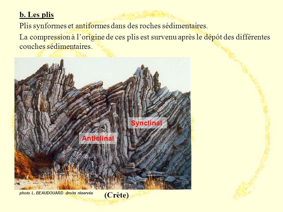 photo L. BEAUDOUARD droits réservés Anticlinal Synclinal b. Les plis Plis synformes et antiformes dans des roches sédimentaires. (Crète) La compressio