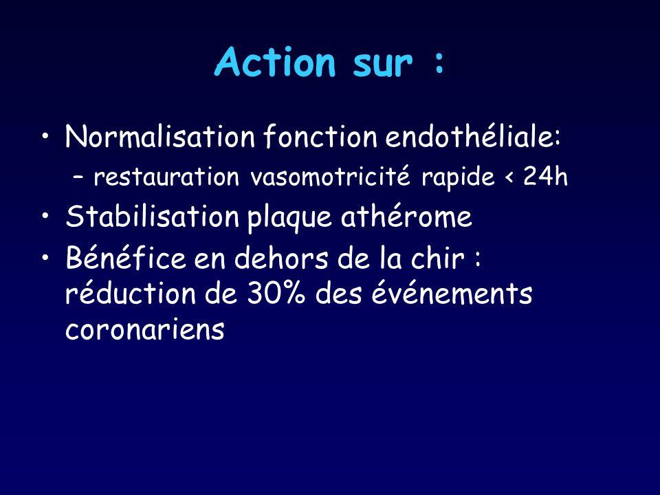 Action sur : Normalisation fonction endothéliale: –restauration vasomotricité rapide < 24h Stabilisation plaque athérome Bénéfice en dehors de la chir : réduction de 30% des événements coronariens