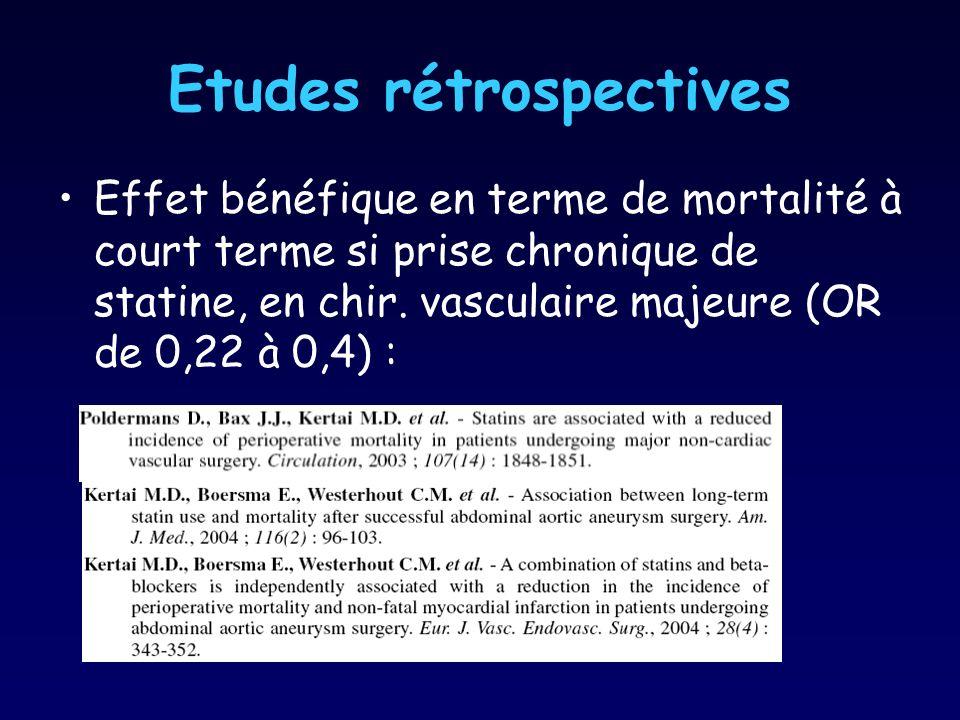 Etudes rétrospectives Effet bénéfique en terme de mortalité à court terme si prise chronique de statine, en chir.