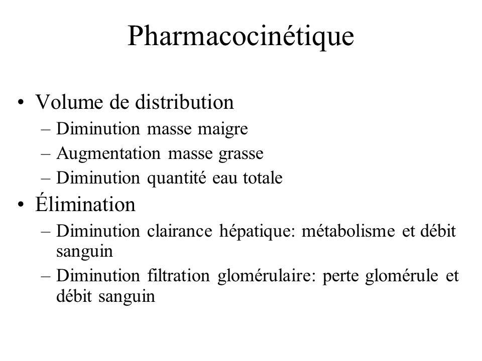 Pharmacocinétique Volume de distribution –Diminution masse maigre –Augmentation masse grasse –Diminution quantité eau totale Élimination –Diminution c