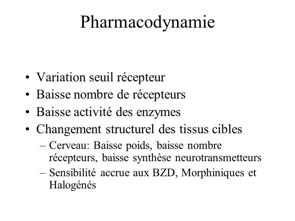 Pharmacodynamie Variation seuil récepteur Baisse nombre de récepteurs Baisse activité des enzymes Changement structurel des tissus cibles –Cerveau: Ba