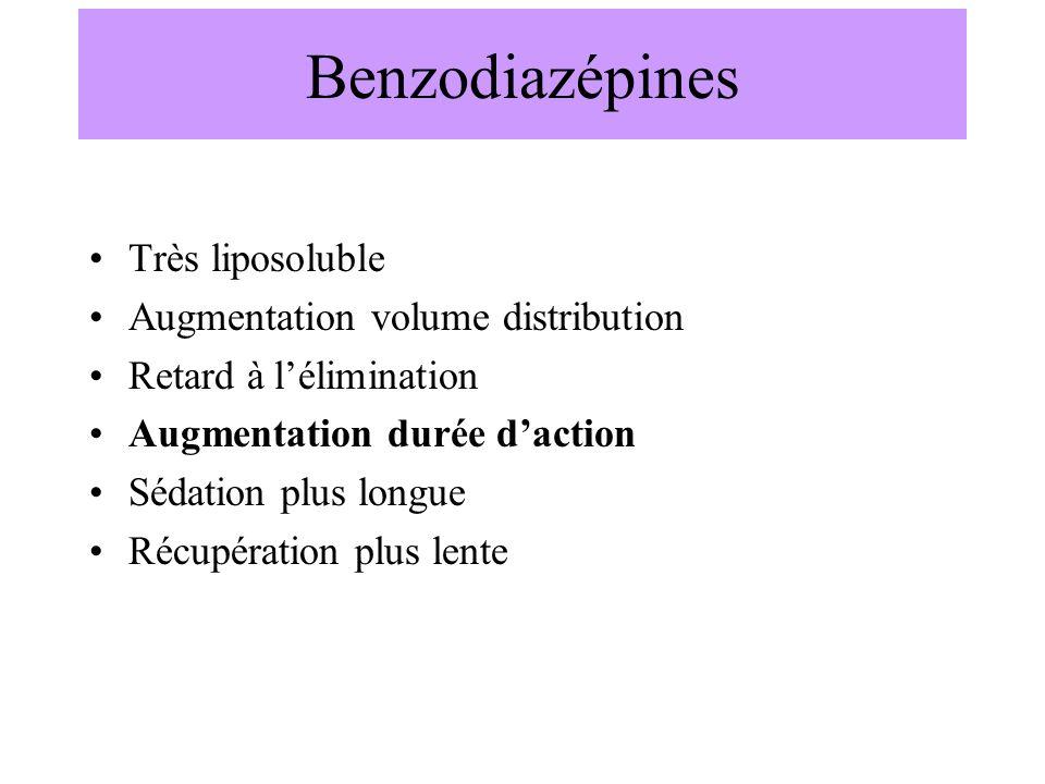 Benzodiazépines Très liposoluble Augmentation volume distribution Retard à lélimination Augmentation durée daction Sédation plus longue Récupération p