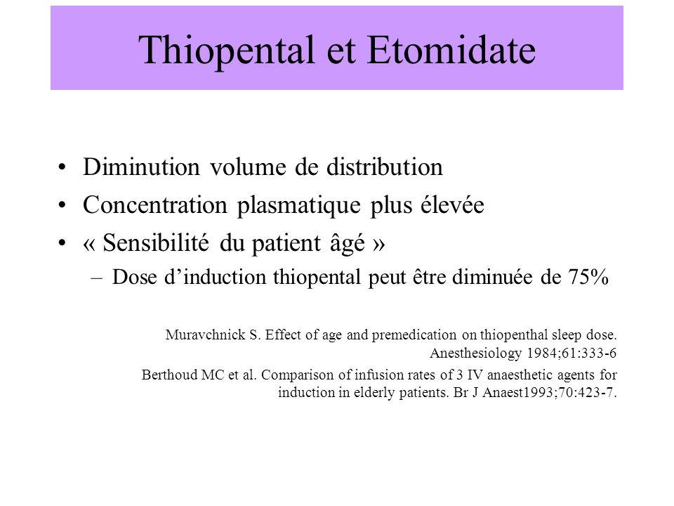 Thiopental et Etomidate Diminution volume de distribution Concentration plasmatique plus élevée « Sensibilité du patient âgé » –Dose dinduction thiope