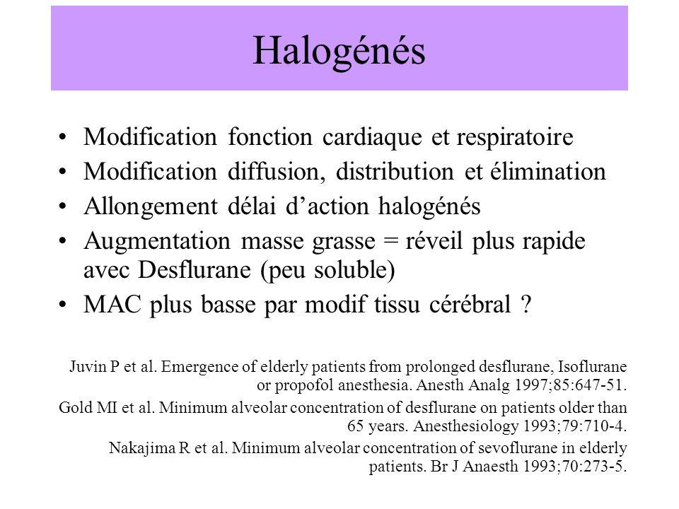 Halogénés Modification fonction cardiaque et respiratoire Modification diffusion, distribution et élimination Allongement délai daction halogénés Augm