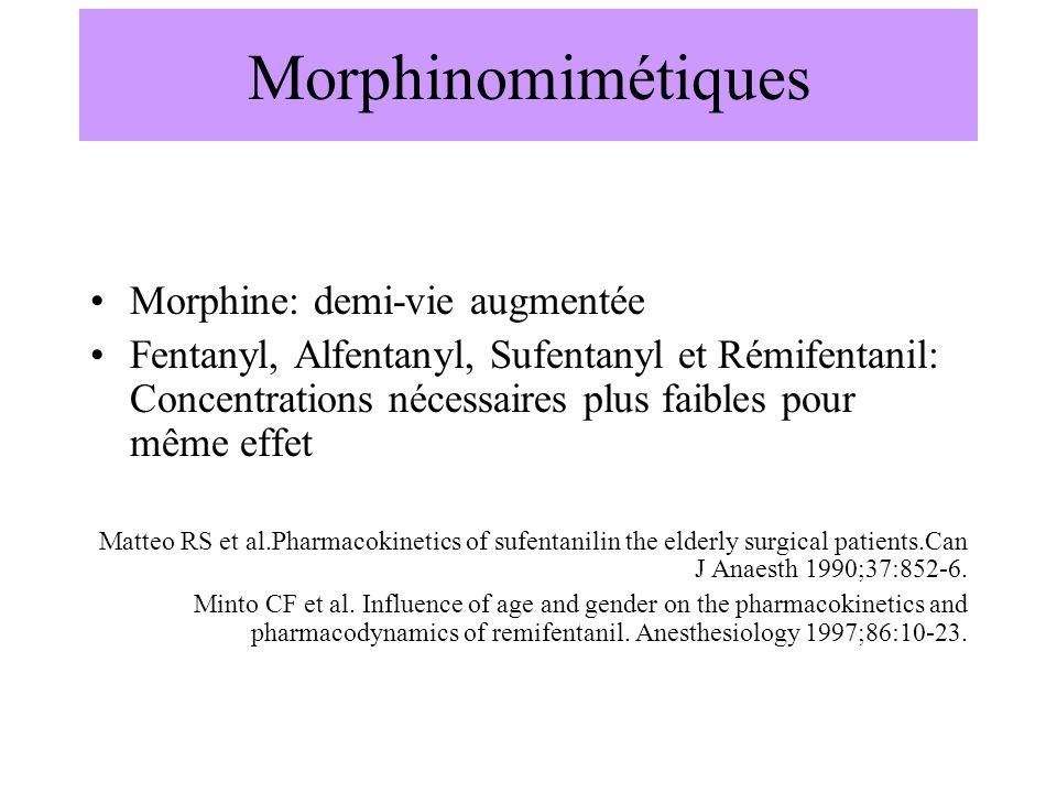 Morphinomimétiques Morphine: demi-vie augmentée Fentanyl, Alfentanyl, Sufentanyl et Rémifentanil: Concentrations nécessaires plus faibles pour même ef