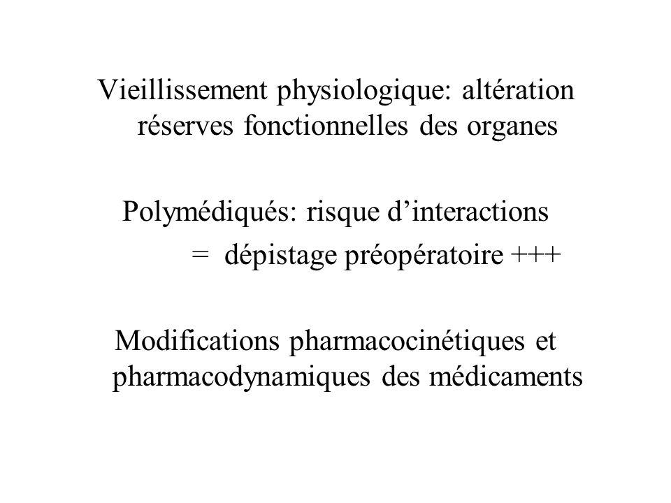 Vieillissement physiologique: altération réserves fonctionnelles des organes Polymédiqués: risque dinteractions = dépistage préopératoire +++ Modifica