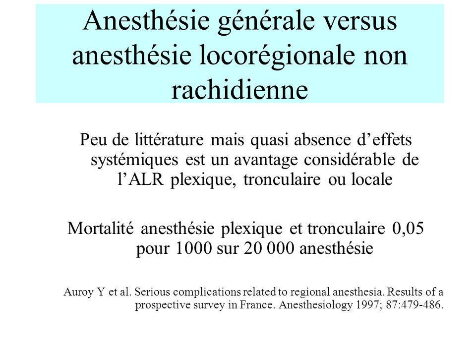 Anesthésie générale versus anesthésie locorégionale non rachidienne Peu de littérature mais quasi absence deffets systémiques est un avantage considér