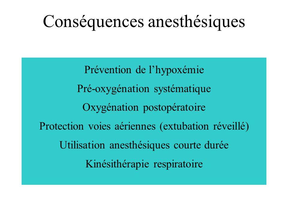 Conséquences anesthésiques Prévention de lhypoxémie Pré-oxygénation systématique Oxygénation postopératoire Protection voies aériennes (extubation rév