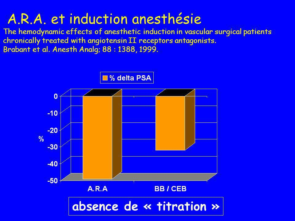 A.R.A. et induction anesthésie The hemodynamic effects of anesthetic induction in vascular surgical patients chronically treated with angiotensin II r