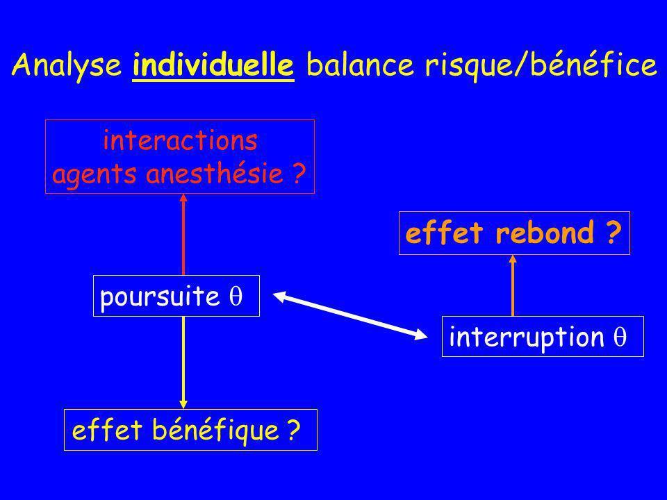 Analyse individuelle balance risque/bénéfice interruption poursuite effet bénéfique ? interactions agents anesthésie ? effet rebond ?