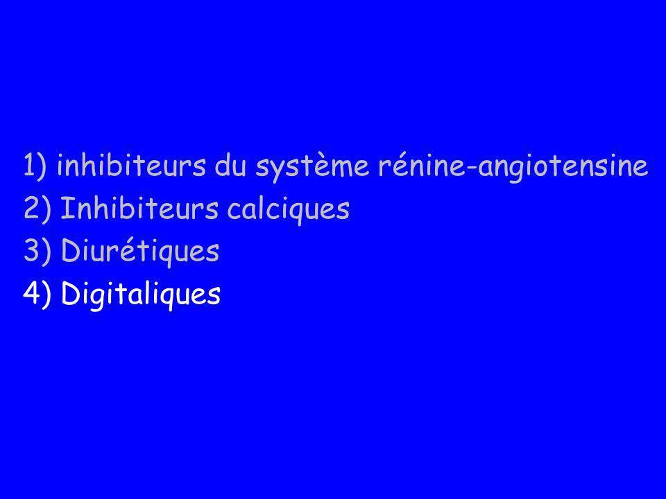 1) inhibiteurs du système rénine-angiotensine 2) Inhibiteurs calciques 3) Diurétiques 4) Digitaliques