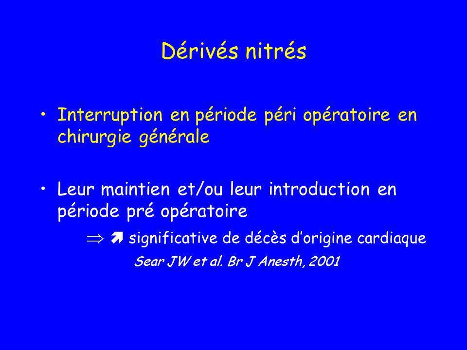 Dérivés nitrés Interruption en période péri opératoire en chirurgie générale Leur maintien et/ou leur introduction en période pré opératoire significa