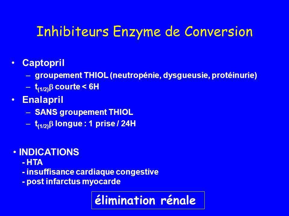Inhibiteurs Enzyme de Conversion Captopril –groupement THIOL (neutropénie, dysgueusie, protéinurie) –t (1/2) courte < 6H Enalapril –SANS groupement TH