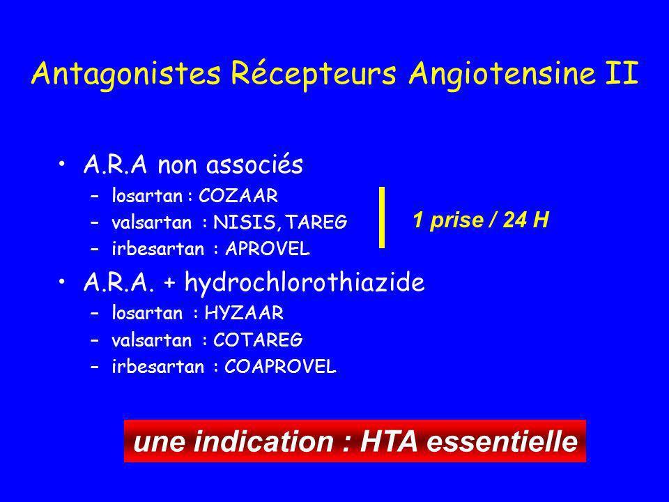 Antagonistes Récepteurs Angiotensine II A.R.A non associés –losartan : COZAAR –valsartan : NISIS, TAREG –irbesartan : APROVEL A.R.A. + hydrochlorothia