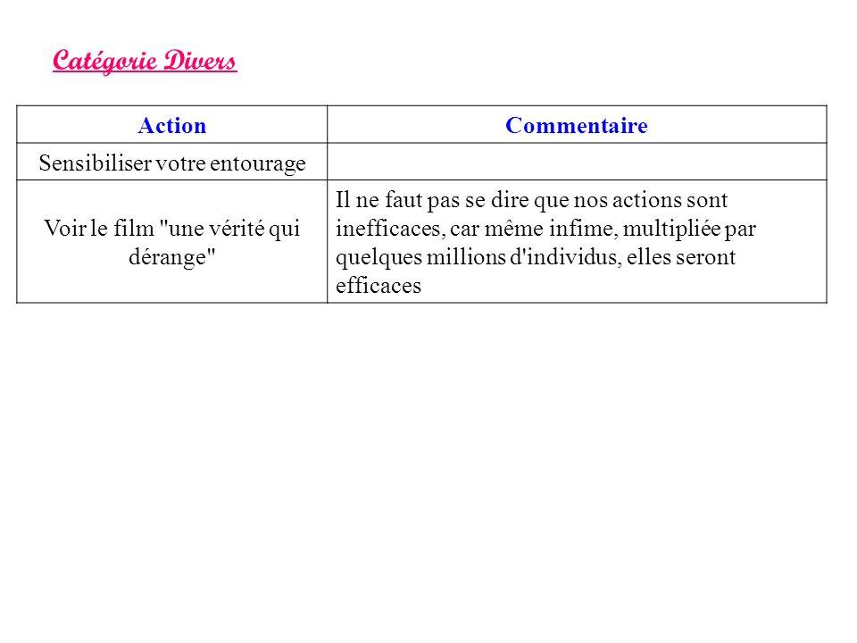 Catégorie Divers ActionCommentaire Sensibiliser votre entourage Voir le film