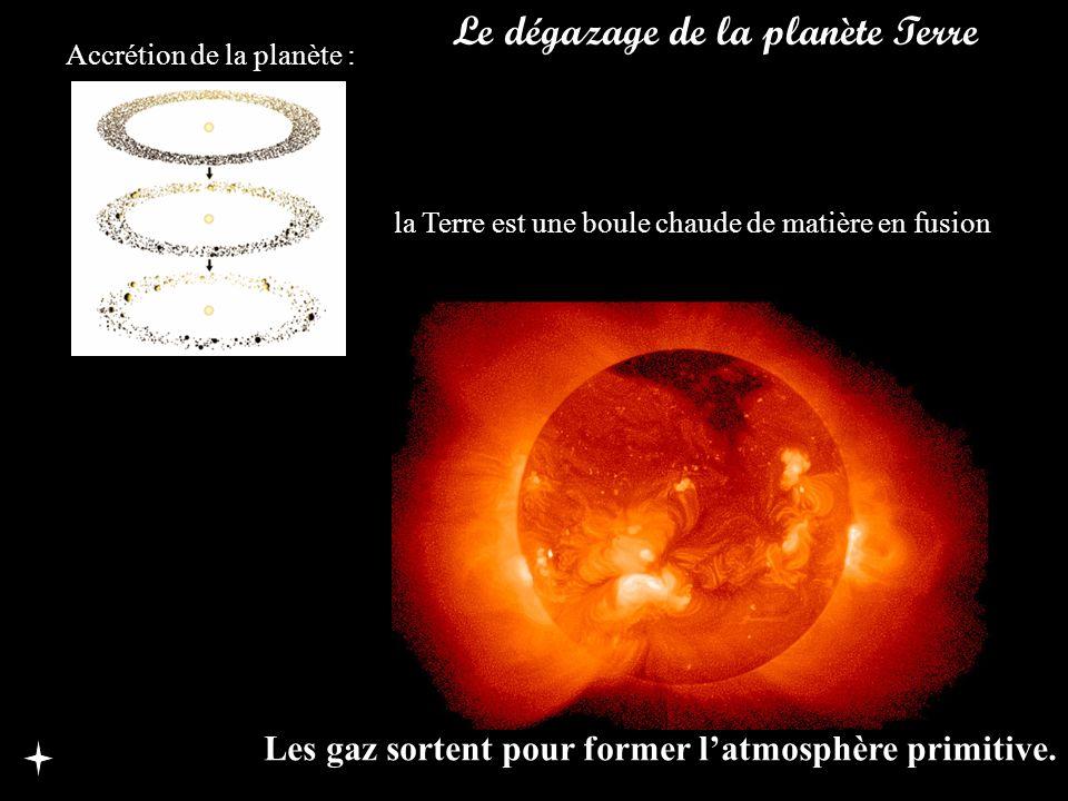 la Terre est une boule chaude de matière en fusion Accrétion de la planète : Les gaz sortent pour former latmosphère primitive. Le dégazage de la plan
