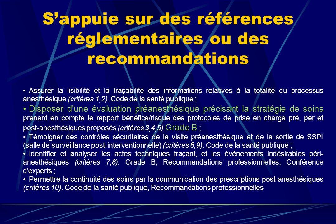 Assurer la lisibilité et la traçabilité des informations relatives à la totalité du processus anesthésique (critères 1,2). Code de la santé publique ;