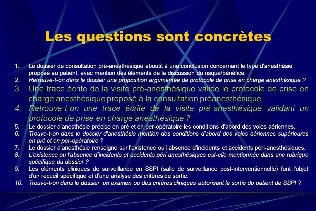 1.Le dossier de consultation pré-anesthésique aboutit à une conclusion concernant le type d'anesthésie proposé au patient, avec mention des éléments d