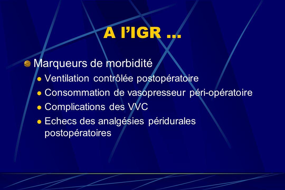 A lIGR … Marqueurs de morbidité Ventilation contrôlée postopératoire Consommation de vasopresseur péri-opératoire Complications des VVC Echecs des ana