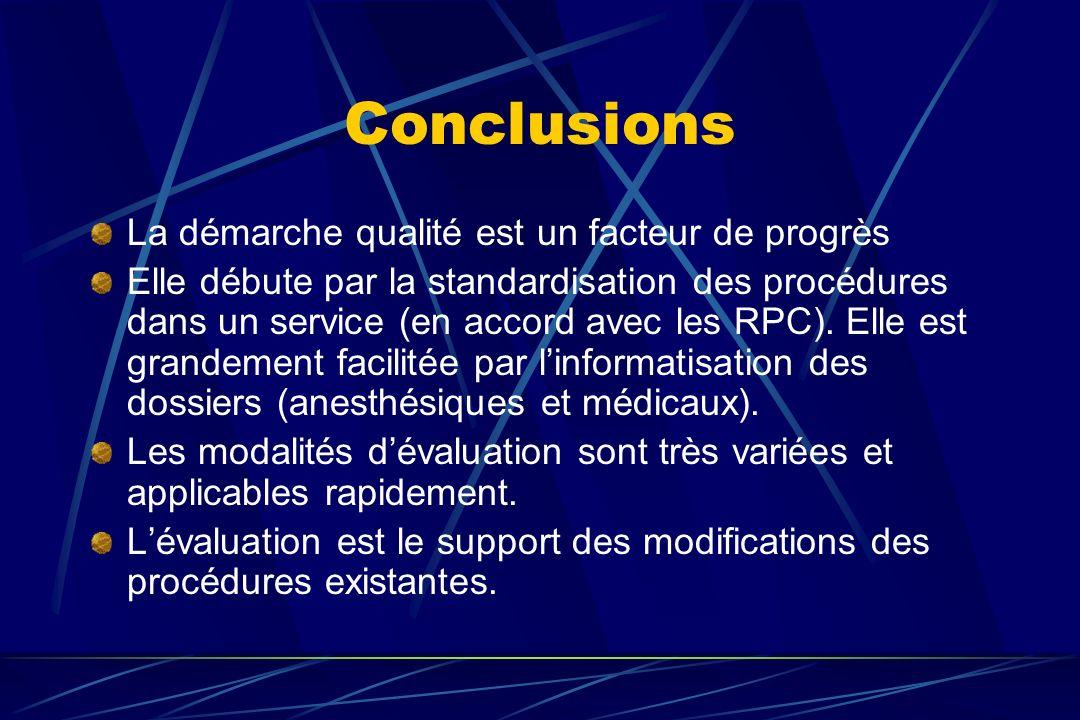 Conclusions La démarche qualité est un facteur de progrès Elle débute par la standardisation des procédures dans un service (en accord avec les RPC).