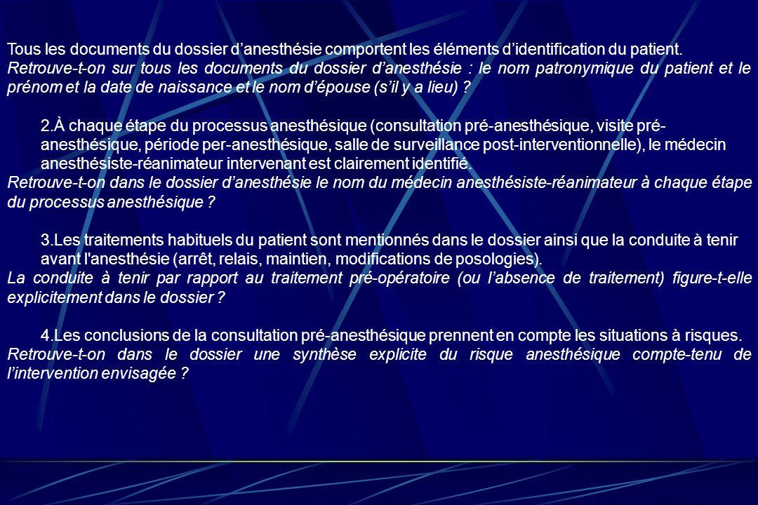 Tous les documents du dossier danesthésie comportent les éléments didentification du patient. Retrouve-t-on sur tous les documents du dossier danesthé