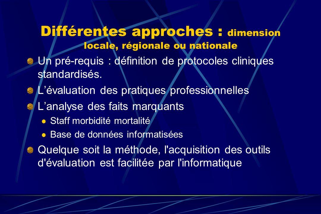 Différentes approches : dimension locale, régionale ou nationale Un pré-requis : définition de protocoles cliniques standardisés. Lévaluation des prat