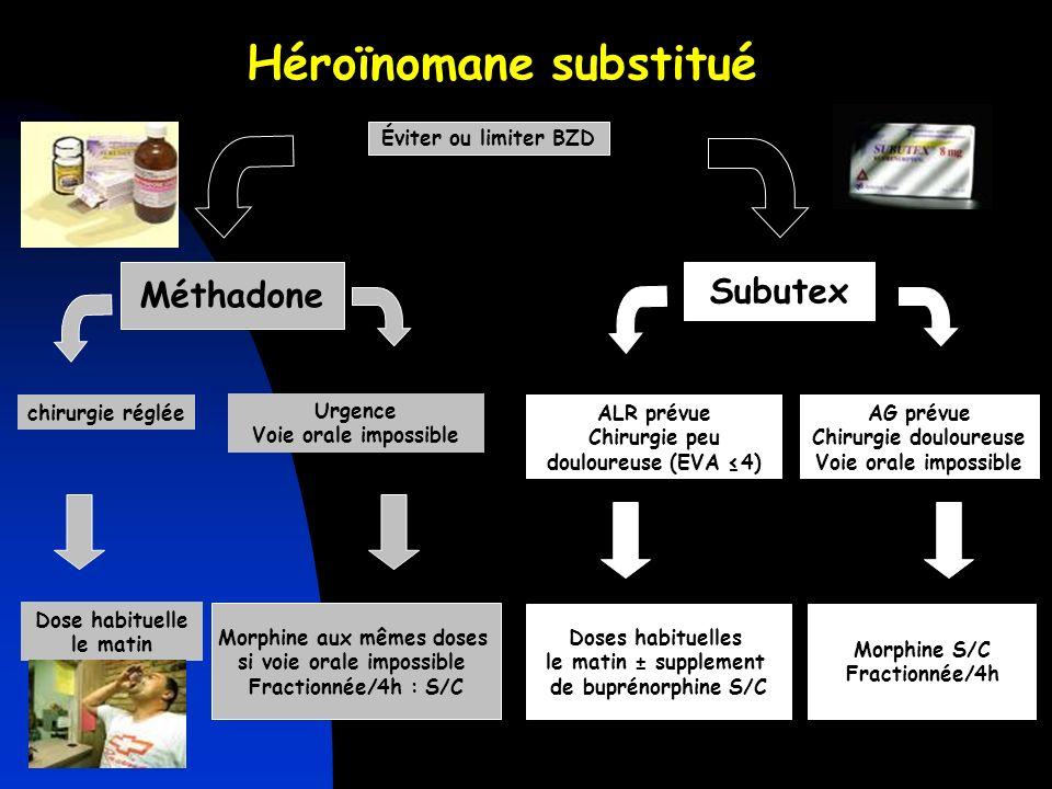 Héroïnomane substitué Subutex Méthadone Morphine aux mêmes doses si voie orale impossible Fractionnée/4h : S/C Doses habituelles le matin ± supplement