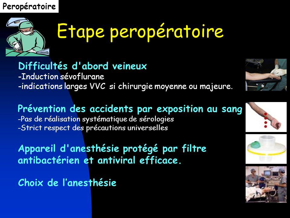 Etape peropératoire Difficultés d'abord veineux -Induction sévoflurane -indications larges VVC si chirurgie moyenne ou majeure. Prévention des acciden