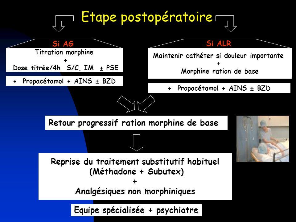 Titration morphine + Dose titrée/4h S/C, IM ± PSE Retour progressif ration morphine de base Maintenir cathéter si douleur importante + Morphine ration